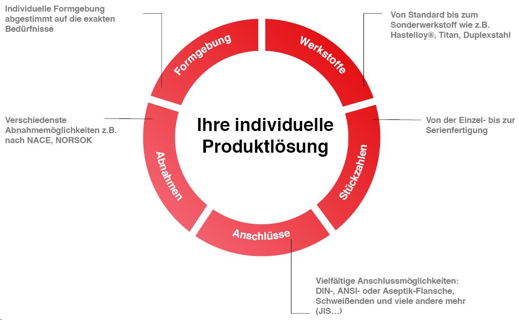 Sonderlösungen_ring-3